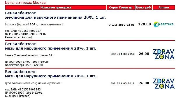 Бензилбензоат, цена в аптеках Москвы